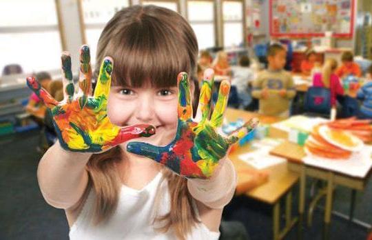 Примерный самоанализ занятия. ГУО Ударненский детский сад